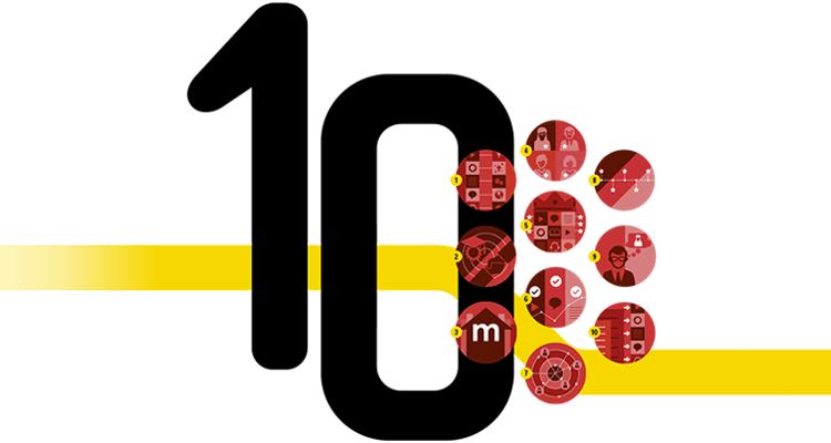 Top 10: Consideraciones para crear unMOOC